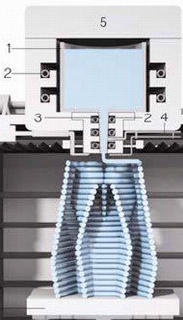Структура друкуючої головки